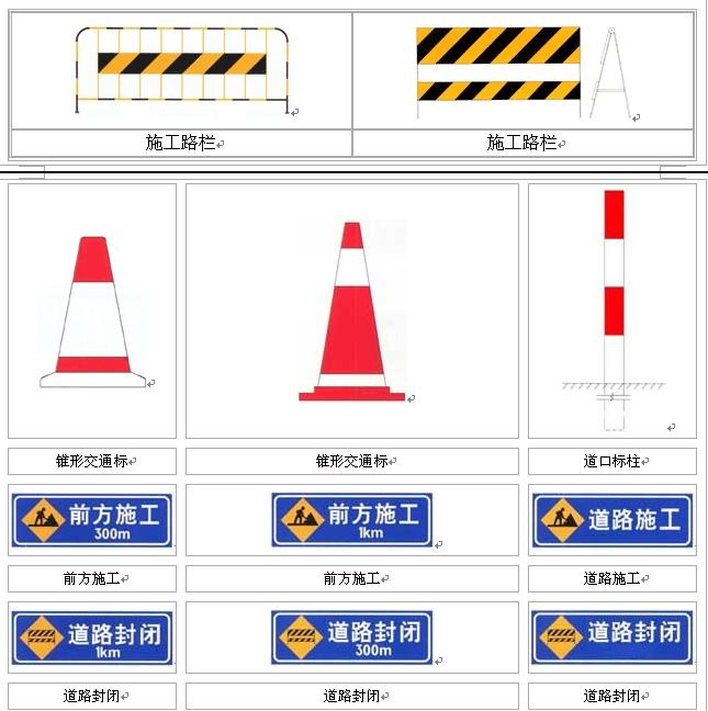道路施工安全标志大全